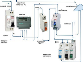 электрика.замена,установка выключателей,розеток,люстр,электросче