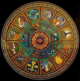Астрология друидов