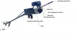 Подвесной лодочный мотор болотоход Викинг L 15