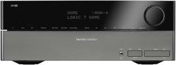AV ресиверы Harman/Kardon AVR-255