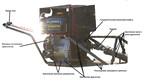 Подвесной лодочный мотор болотоход Викинг L 6