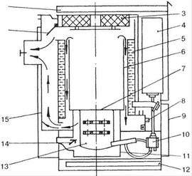 КЧМ-3ДГ фото - Рабочие схемы и описания для всех.
