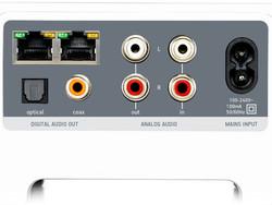 AV ресиверы Sonos CONNECT