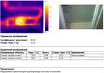 Поиск и определение мест протечки в системе отопления, водоснабж