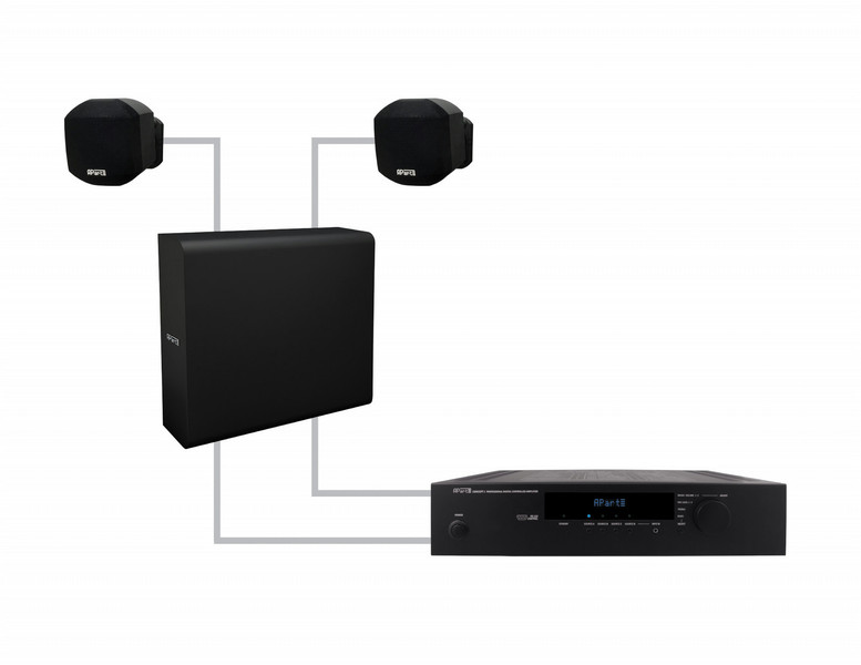 APart AMBI120-BL Черный AV ресивер