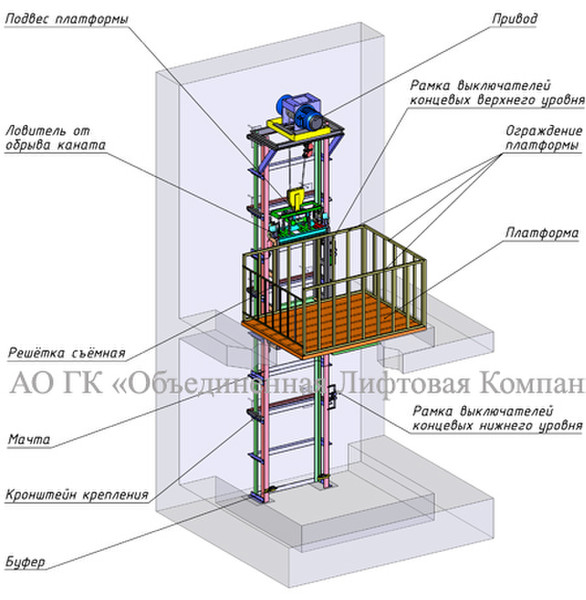 Lift truck console PGK-300